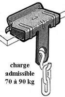 Suspension chainette et cablette